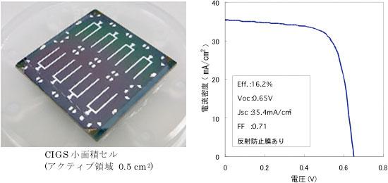 ドライプロセスでバッファ層を製膜したCIGS太陽電池